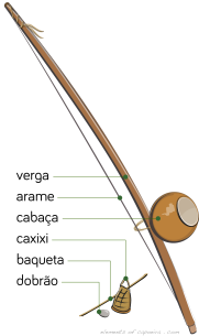 berimbau-parts