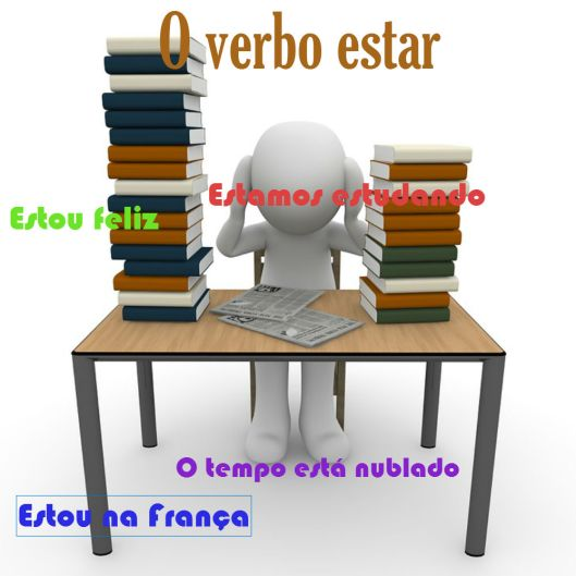 verbo estar
